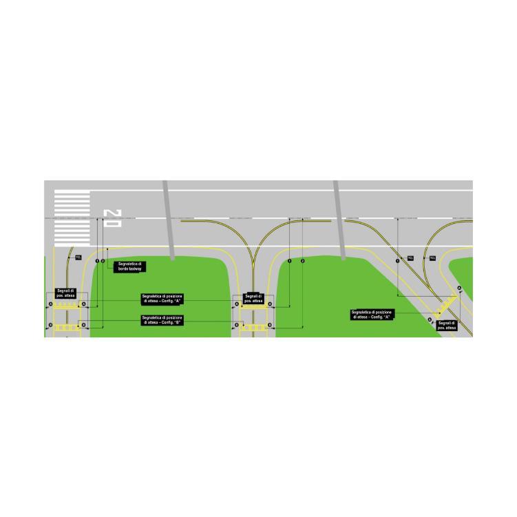 Esempio riepilogativo di markings per pista e taxiway