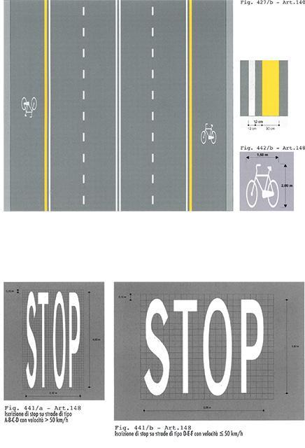 Strisce che delimitano piste ciclabili / Iscrizione STOP