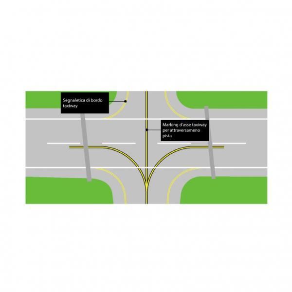 Marking per taxiway di attraversamento della pista